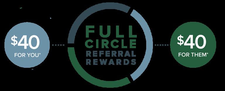 Full Circle Pest Control Rewards system at Florida Pest Control